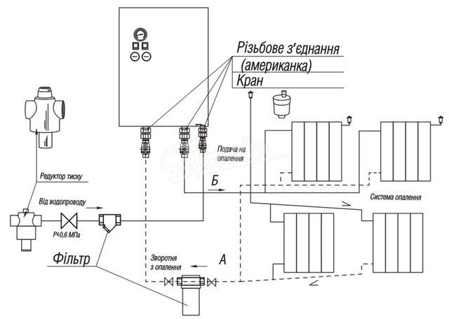 Котел электрический Данко-4,5Е. Фото 4